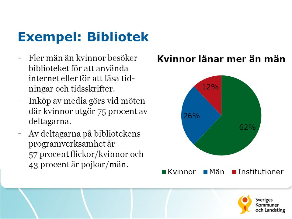 Exempel: Bibliotek Fler män än kvinnor besöker biblioteket för att använda internet eller för att läsa tid-ningar och tidsskrifter.