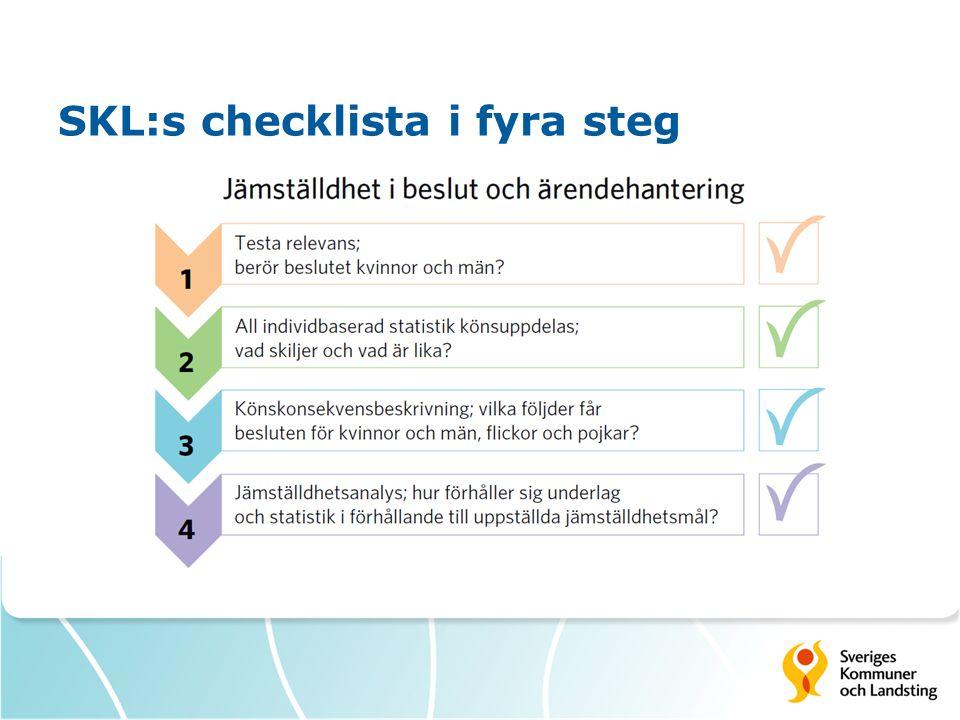 SKL:s checklista i fyra steg