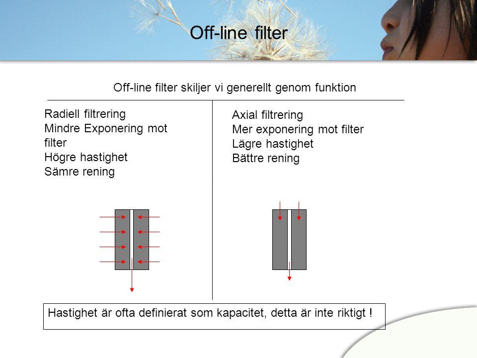Off-line filter skiljer vi generellt genom funktion