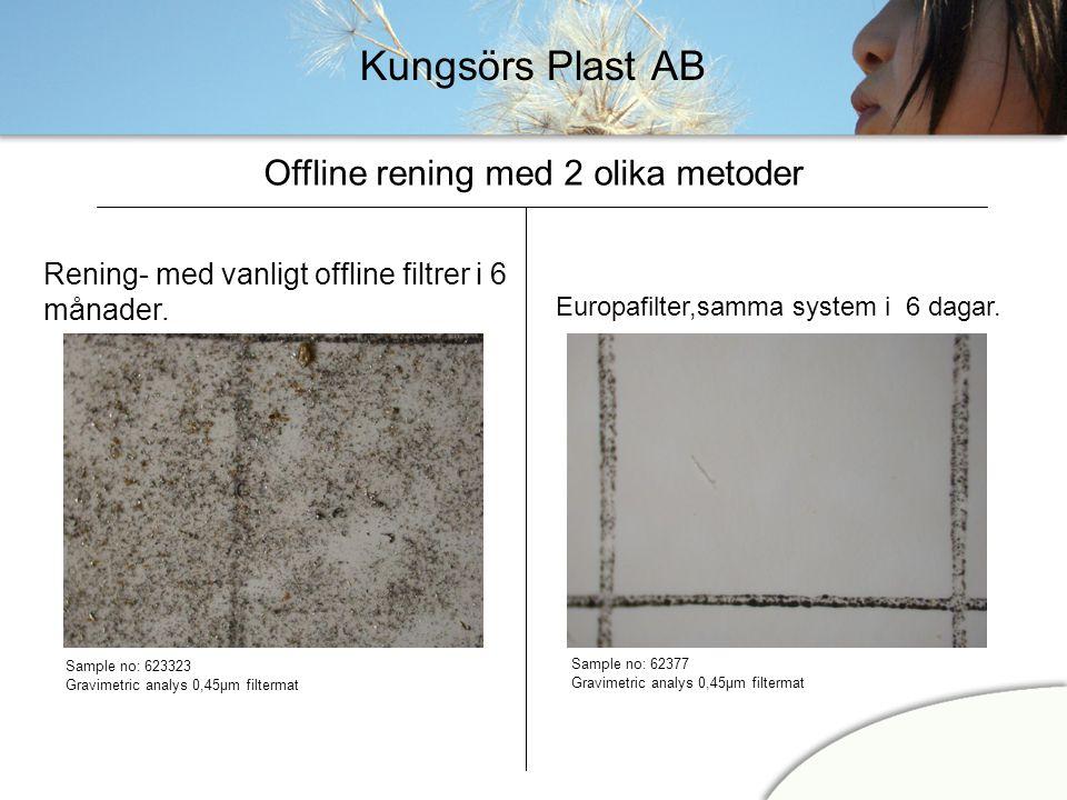 Offline rening med 2 olika metoder