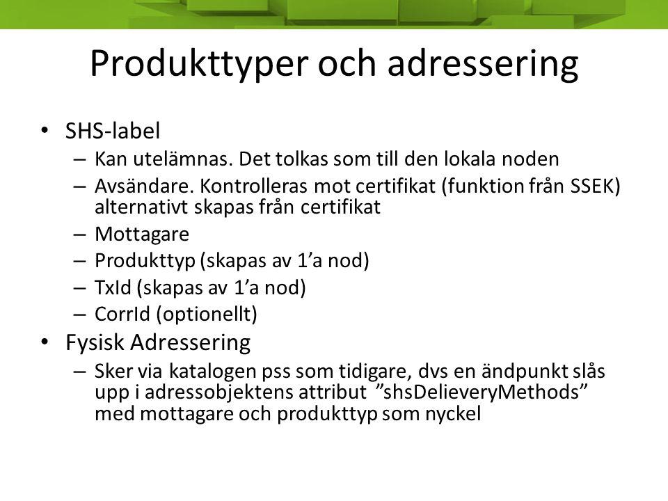 Produkttyper och adressering
