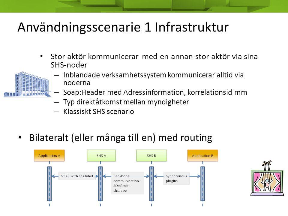 Användningsscenarie 1 Infrastruktur