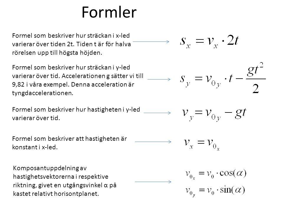 Formler Formel som beskriver hur sträckan i x-led varierar över tiden 2t. Tiden t är för halva rörelsen upp till högsta höjden.