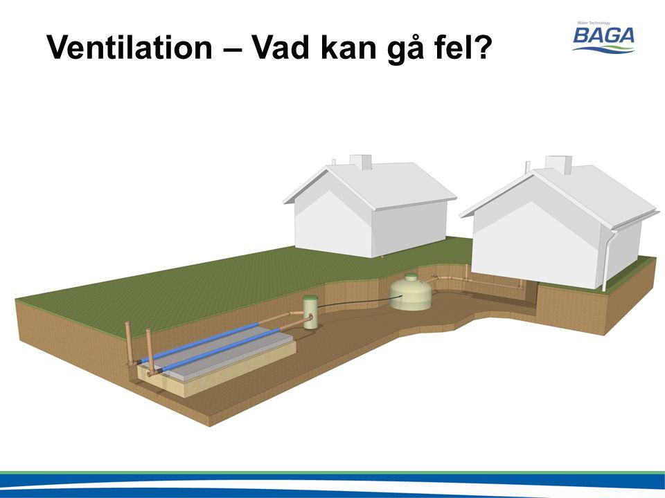 Ventilation – Vad kan gå fel