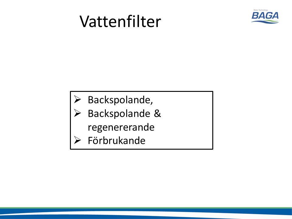 Vattenfilter! Backspolande, Backspolande & regenererande Förbrukande