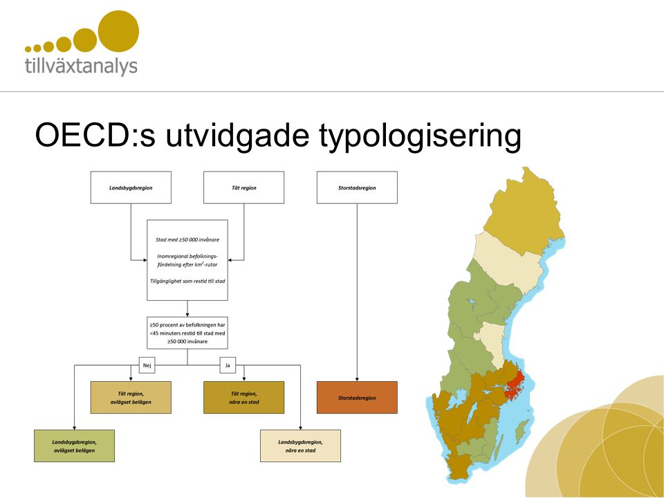 OECD:s utvidgade typologisering