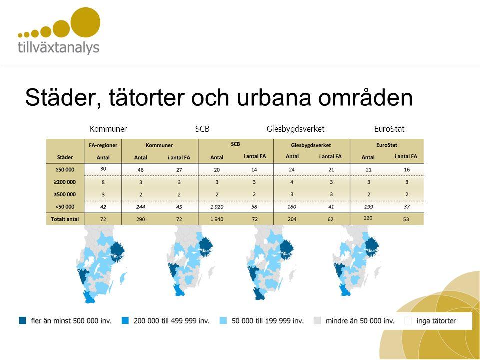 Städer, tätorter och urbana områden