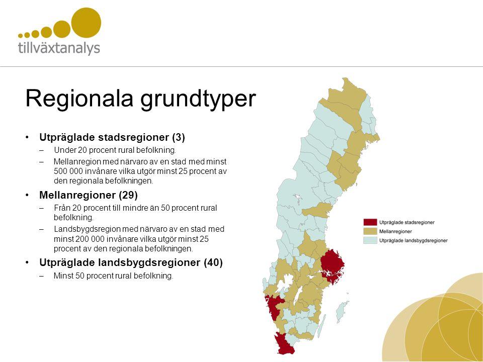 Regionala grundtyper Utpräglade stadsregioner (3) Mellanregioner (29)