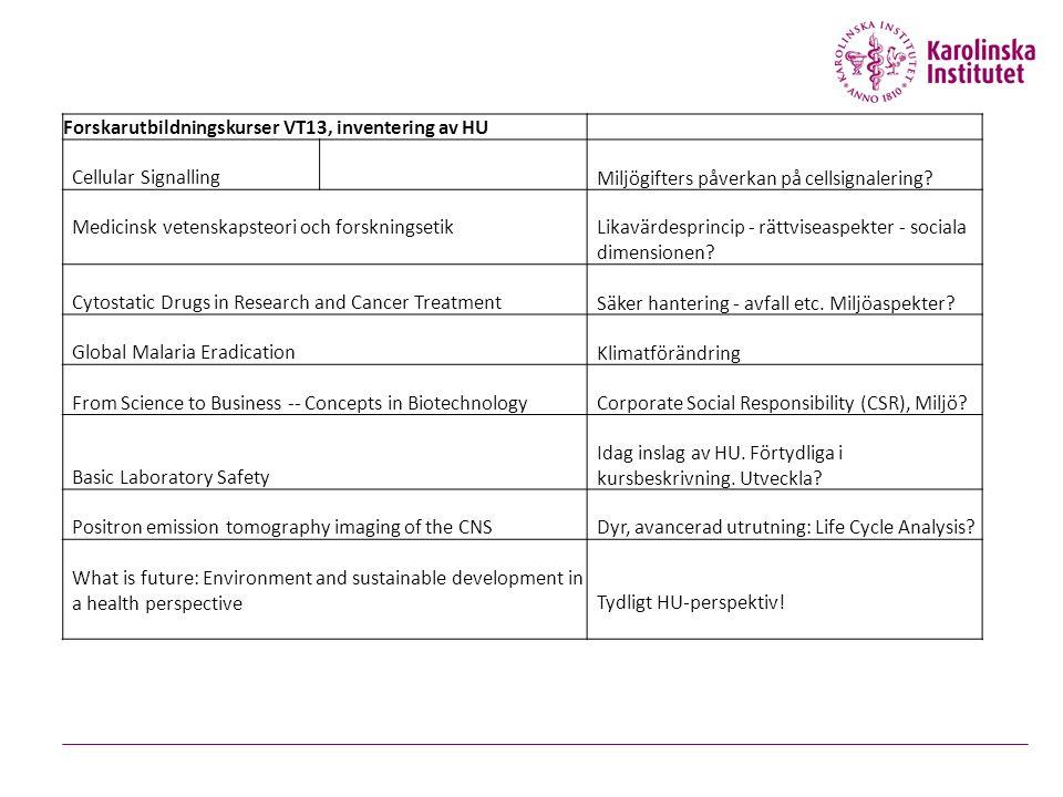 Forskarutbildningskurser VT13, inventering av HU
