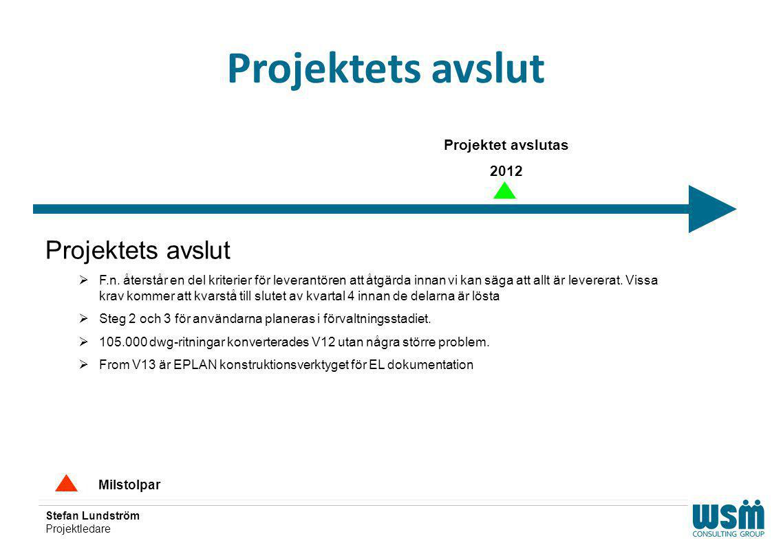 Projektets avslut Projektets avslut Projektet avslutas 2012