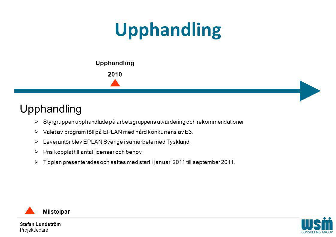 Upphandling Upphandling Upphandling 2010