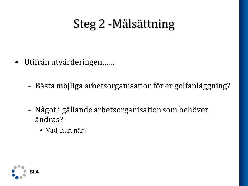 Steg 2 -Målsättning Utifrån utvärderingen……