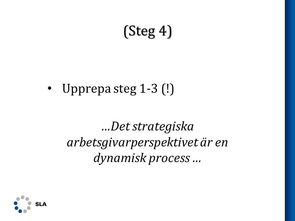 …Det strategiska arbetsgivarperspektivet är en dynamisk process …