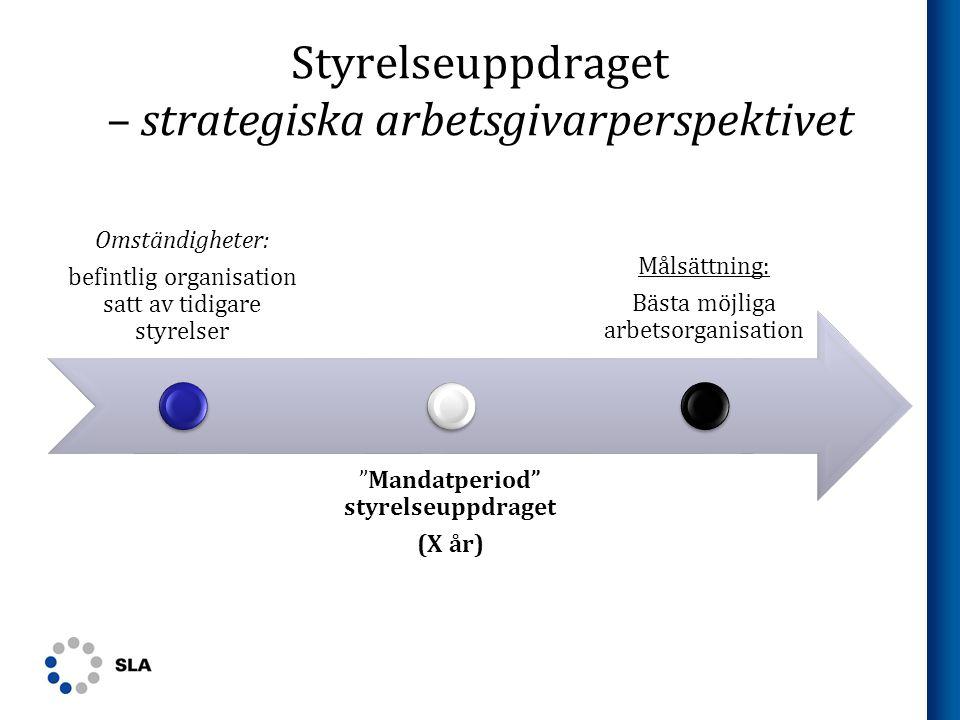 Styrelseuppdraget – strategiska arbetsgivarperspektivet