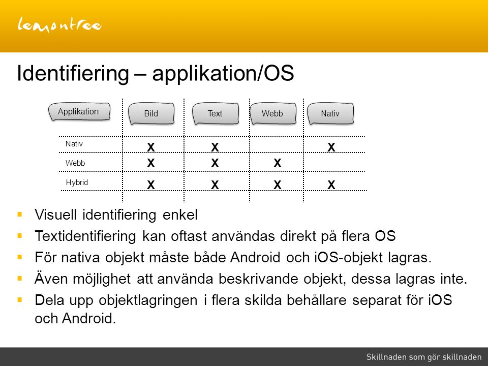 Identifiering – applikation/OS