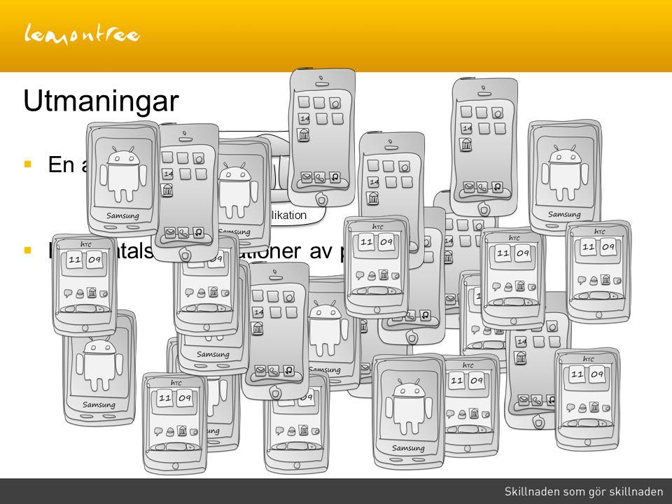 Utmaningar En applikation Hundratals kombinationer av plattform och OS