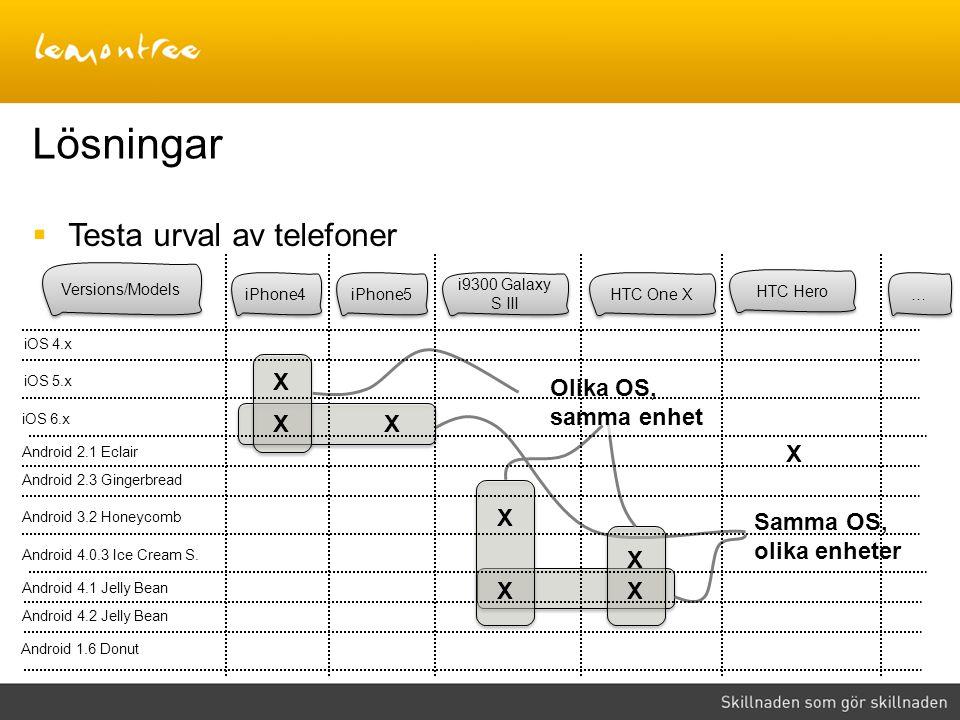 Lösningar Testa urval av telefoner X Olika OS, samma enhet