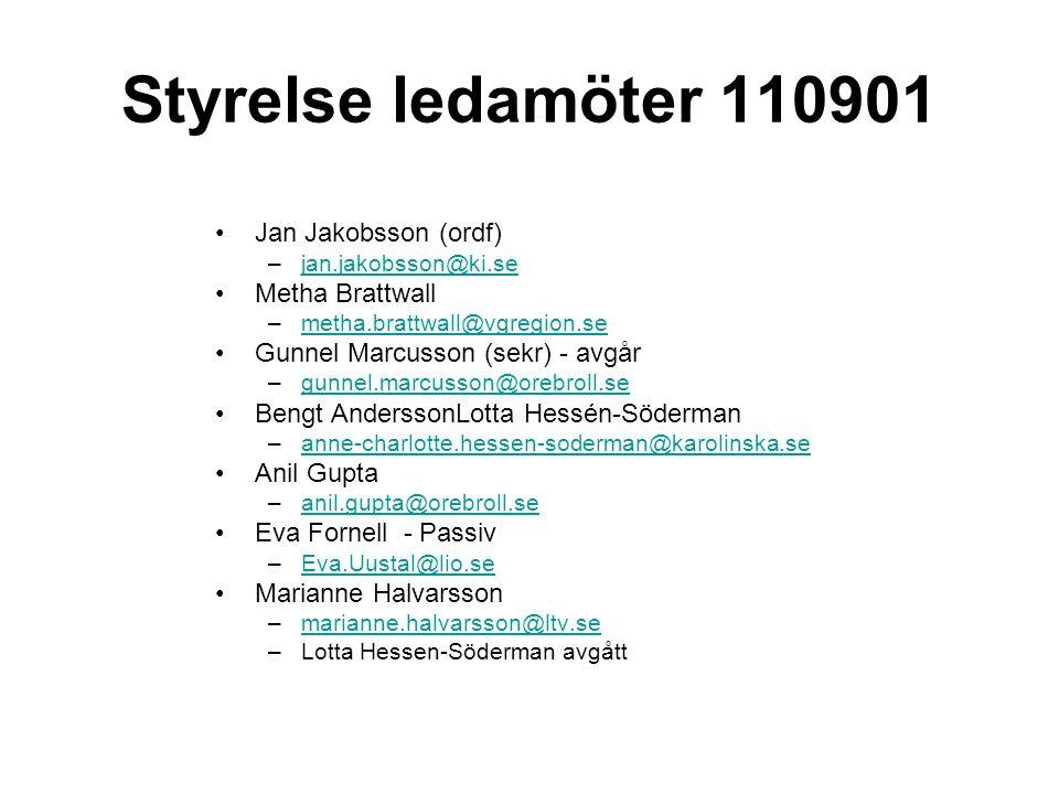 Styrelse ledamöter 110901 Jan Jakobsson (ordf) Metha Brattwall