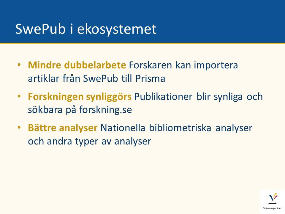 SwePub i ekosystemet Mindre dubbelarbete Forskaren kan importera artiklar från SwePub till Prisma.