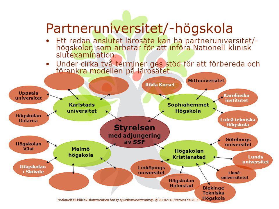 Partneruniversitet/-högskola