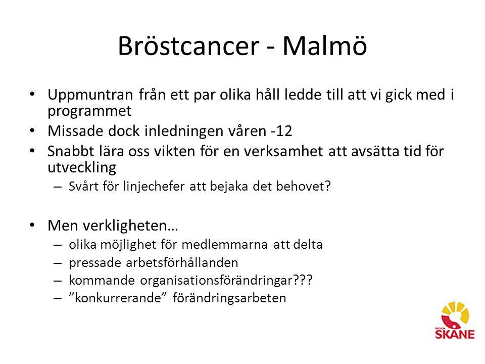 Bröstcancer - Malmö Uppmuntran från ett par olika håll ledde till att vi gick med i programmet. Missade dock inledningen våren -12.