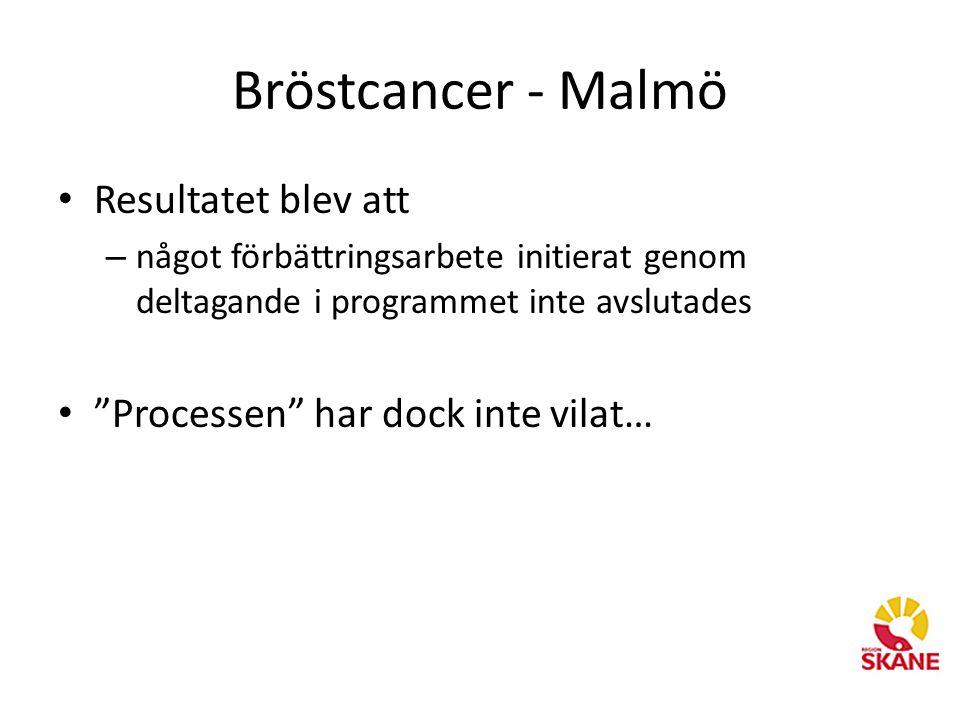 Bröstcancer - Malmö Resultatet blev att