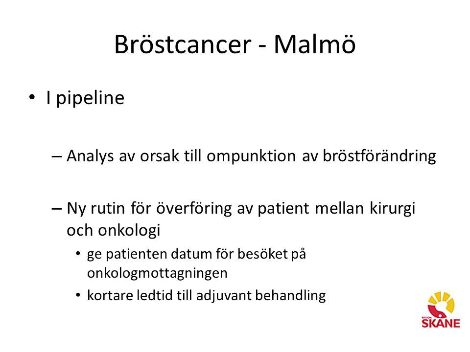 Bröstcancer - Malmö I pipeline