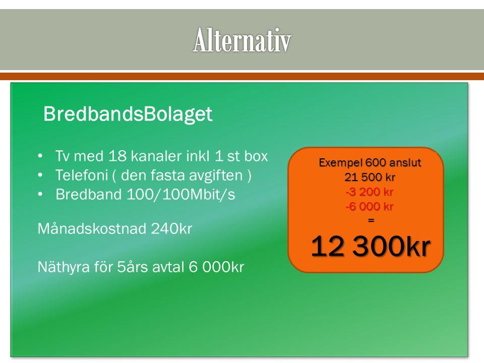 Alternativ 12 300kr BredbandsBolaget Tv med 18 kanaler inkl 1 st box