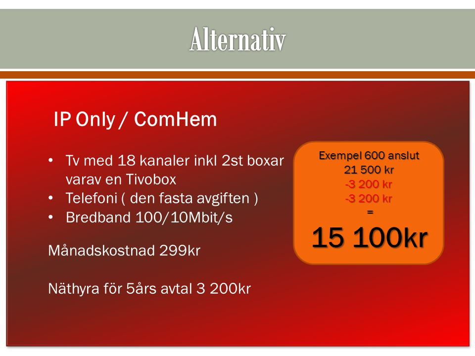 Alternativ kr IP Only / ComHem