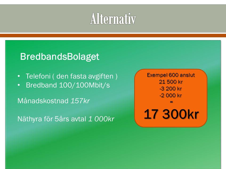 Alternativ 17 300kr BredbandsBolaget Telefoni ( den fasta avgiften )
