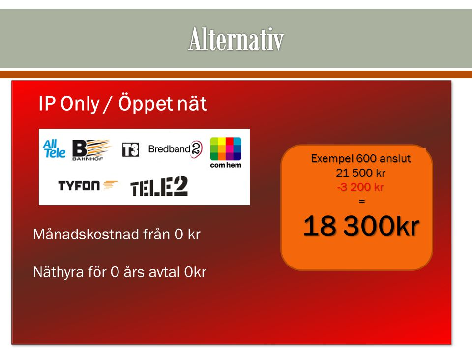 Alternativ 18 300kr IP Only / Öppet nät Månadskostnad från 0 kr
