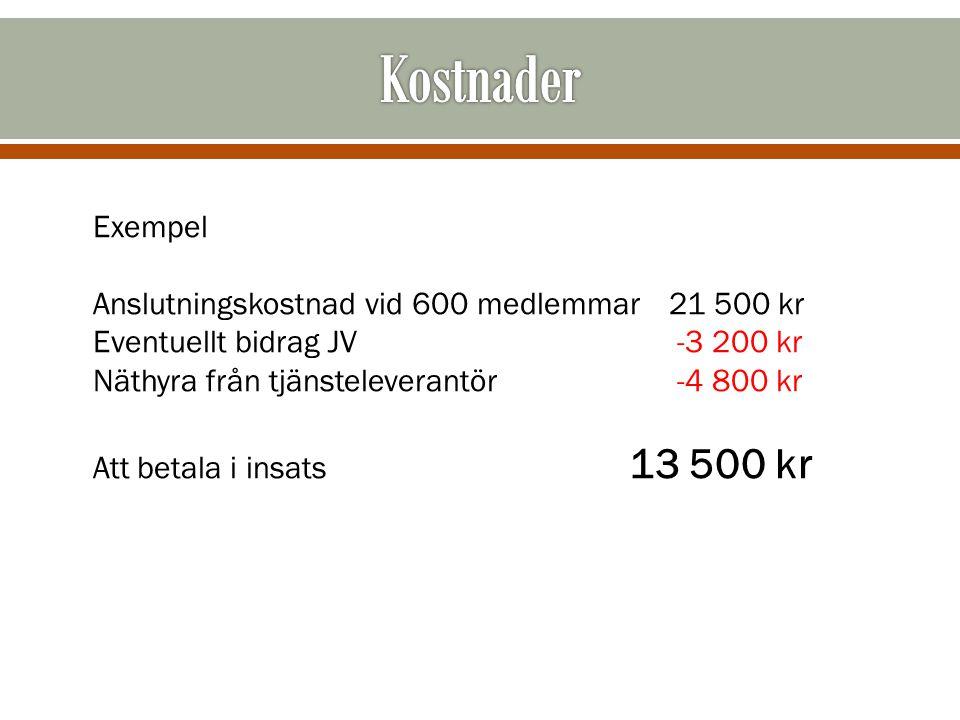 Kostnader Exempel Anslutningskostnad vid 600 medlemmar 21 500 kr