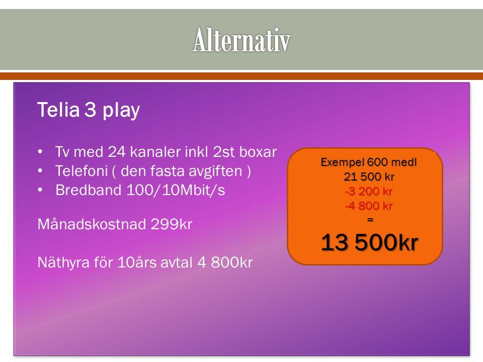 Alternativ 13 500kr Telia 3 play Tv med 24 kanaler inkl 2st boxar