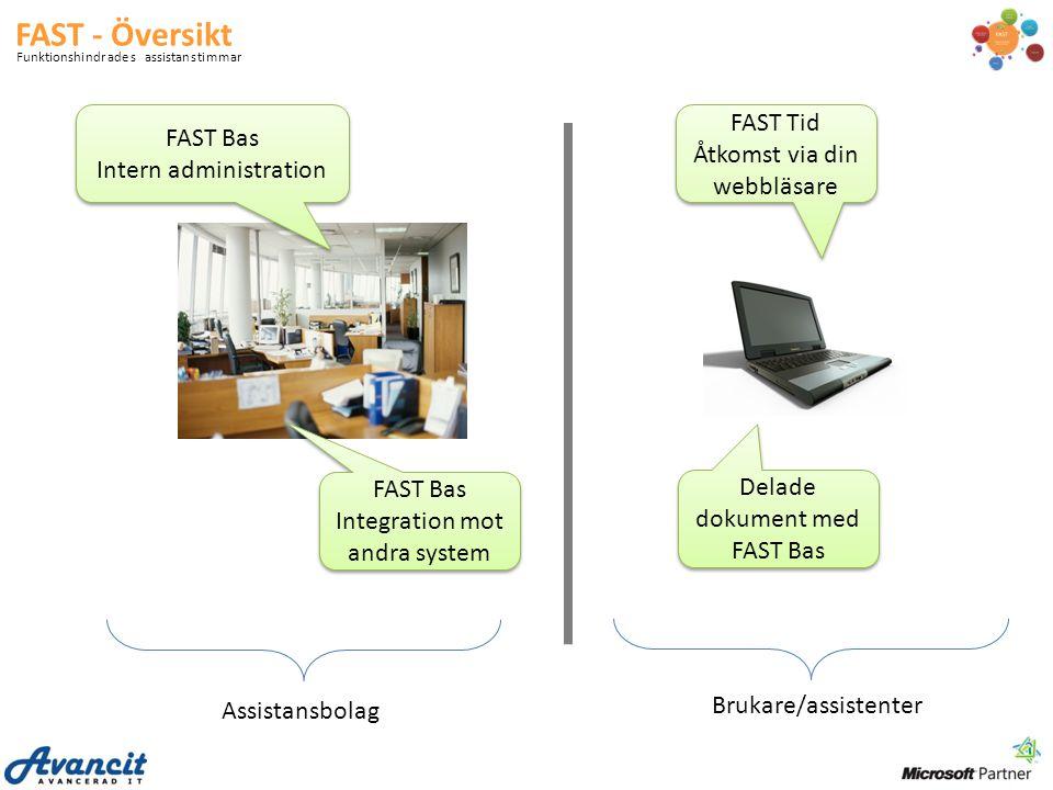 FAST - Översikt FAST Tid Åtkomst via din webbläsare