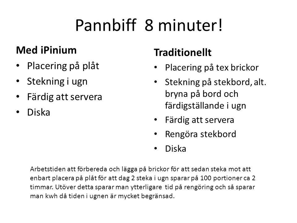 Pannbiff 8 minuter! Med iPinium Traditionellt Placering på plåt