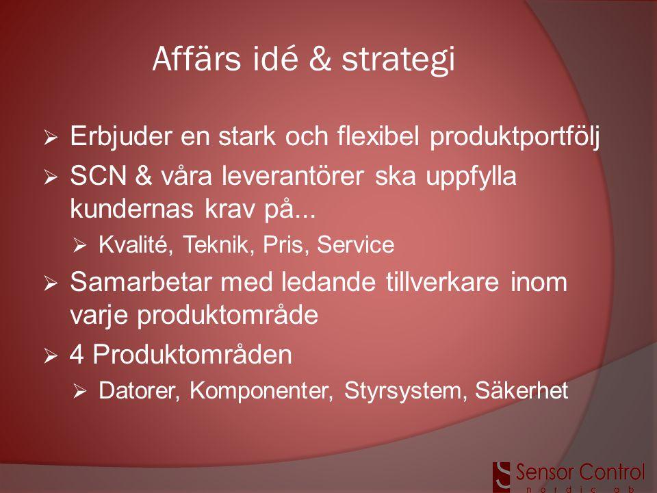 Affärs idé & strategi Erbjuder en stark och flexibel produktportfölj