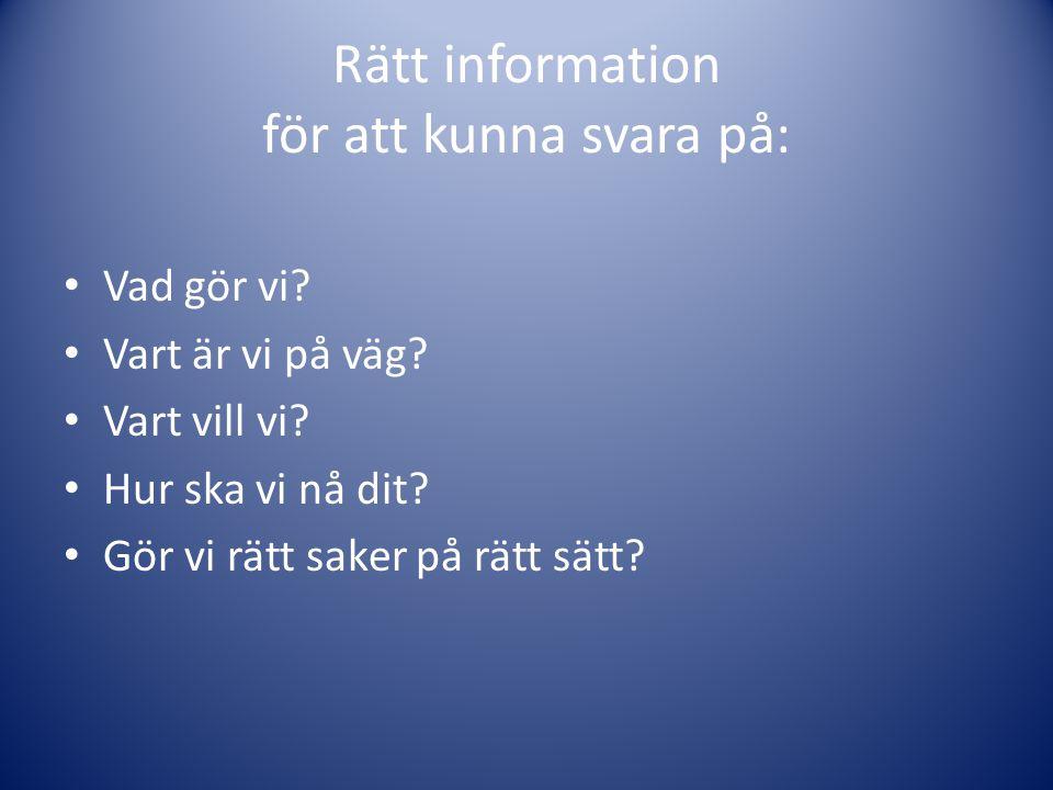 Rätt information för att kunna svara på: