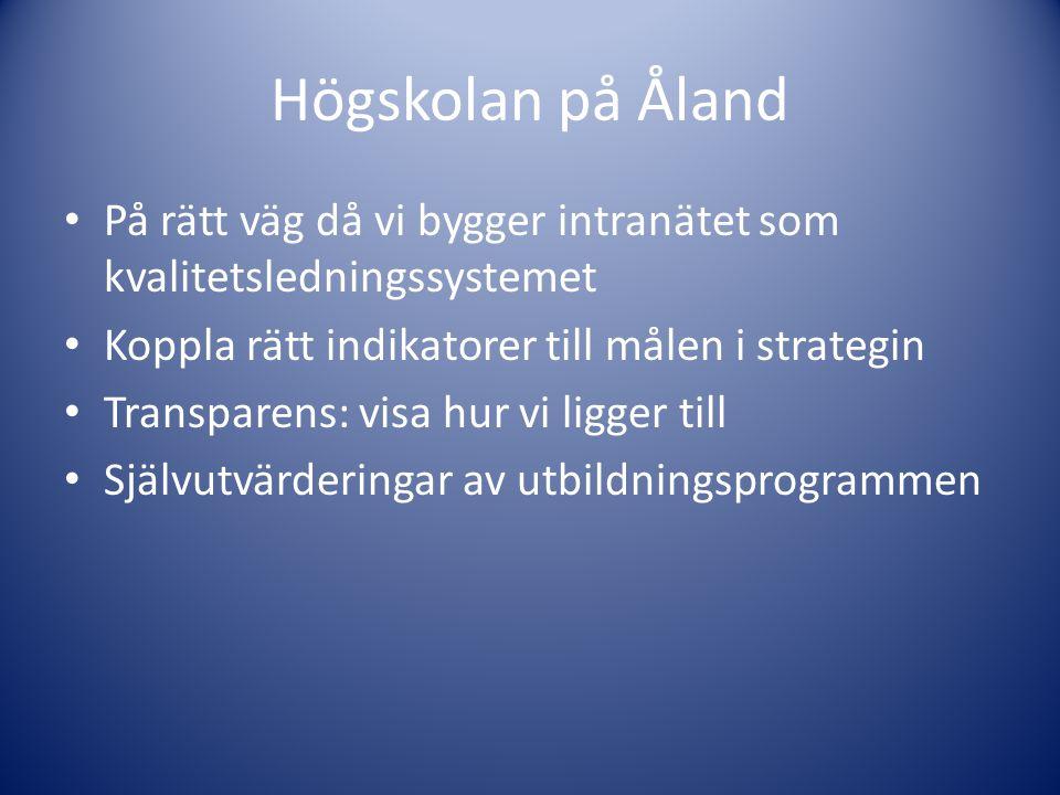 Högskolan på Åland På rätt väg då vi bygger intranätet som kvalitetsledningssystemet. Koppla rätt indikatorer till målen i strategin.