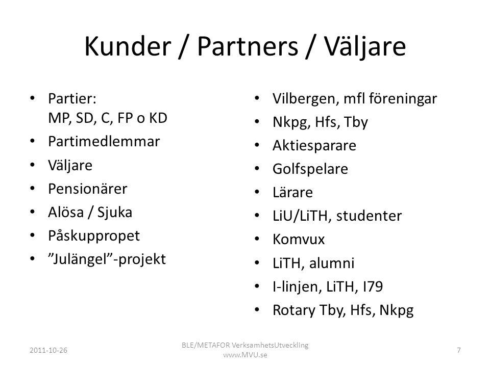 Kunder / Partners / Väljare