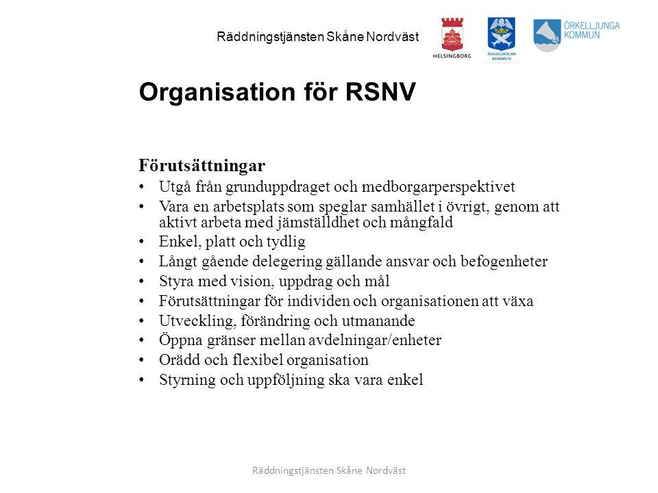 Räddningstjänsten Skåne Nordväst