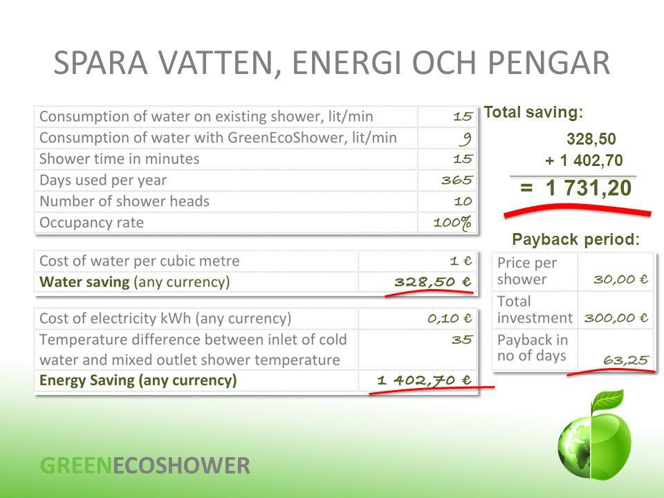 SPARA VATTEN, ENERGI OCH PENGAR