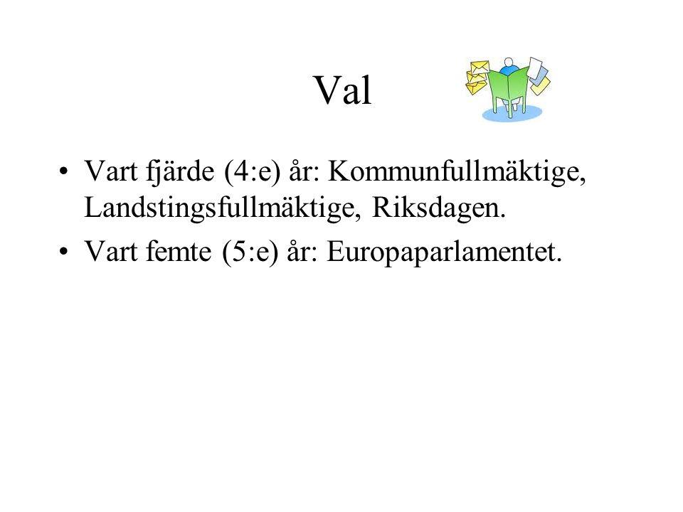 Val Vart fjärde (4:e) år: Kommunfullmäktige, Landstingsfullmäktige, Riksdagen.