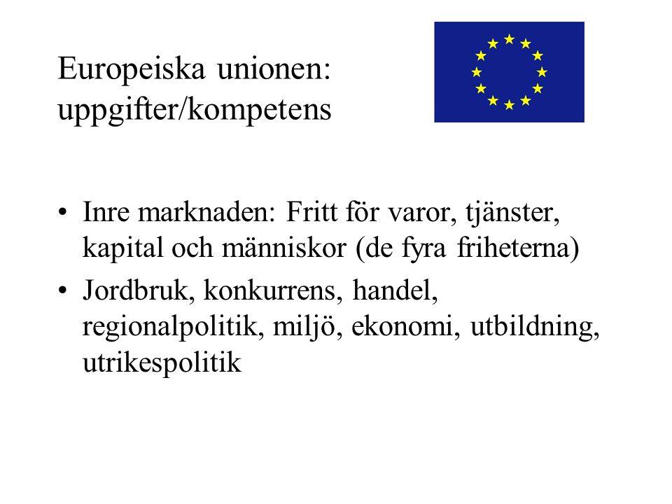 Europeiska unionen: uppgifter/kompetens