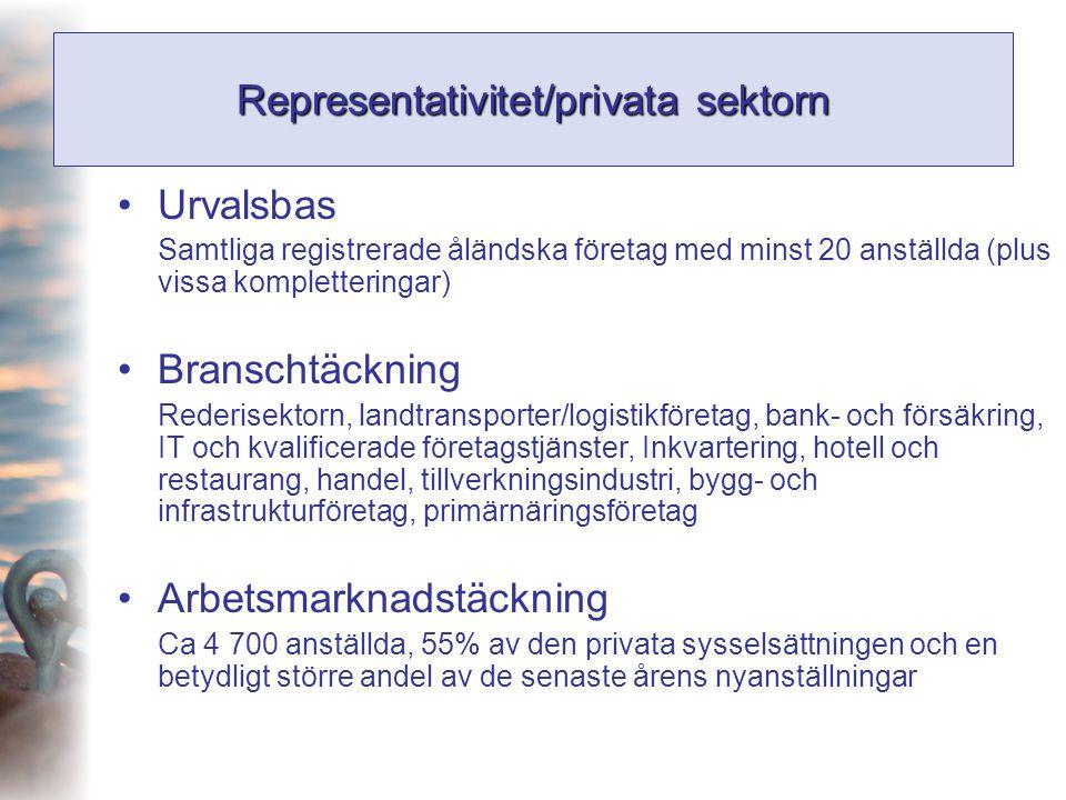 Representativitet/privata sektorn