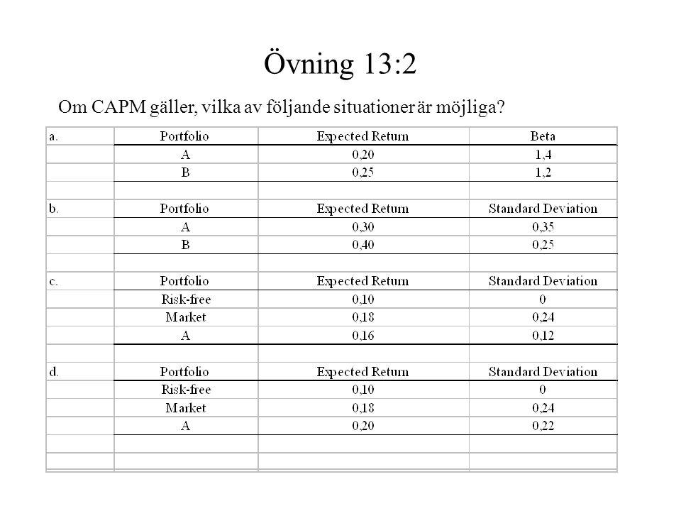Övning 13:2 Om CAPM gäller, vilka av följande situationer är möjliga