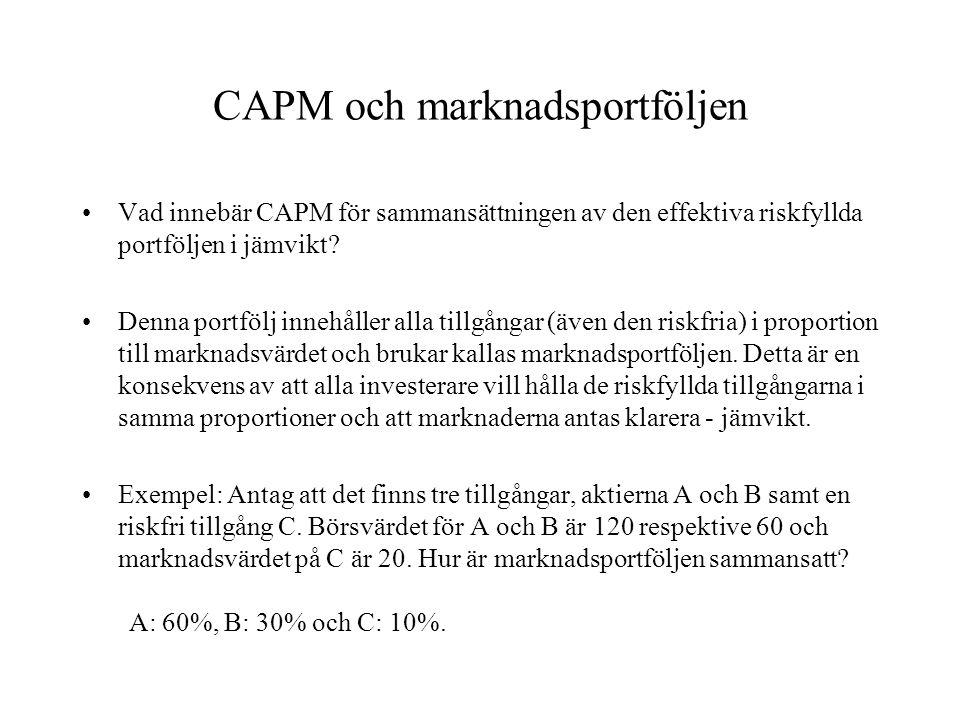 CAPM och marknadsportföljen