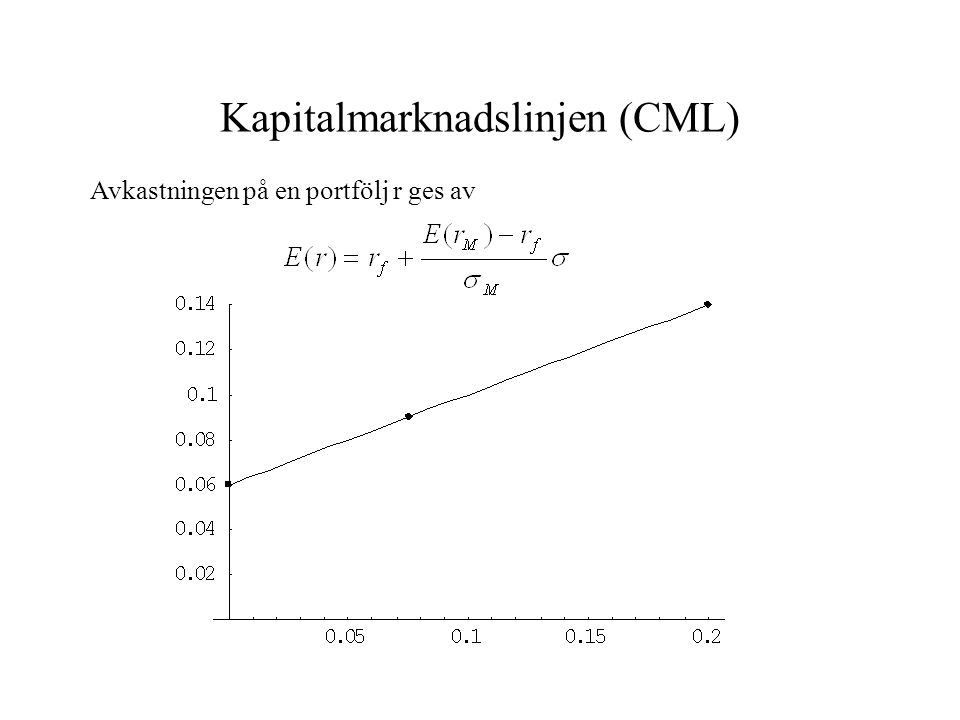 Kapitalmarknadslinjen (CML)