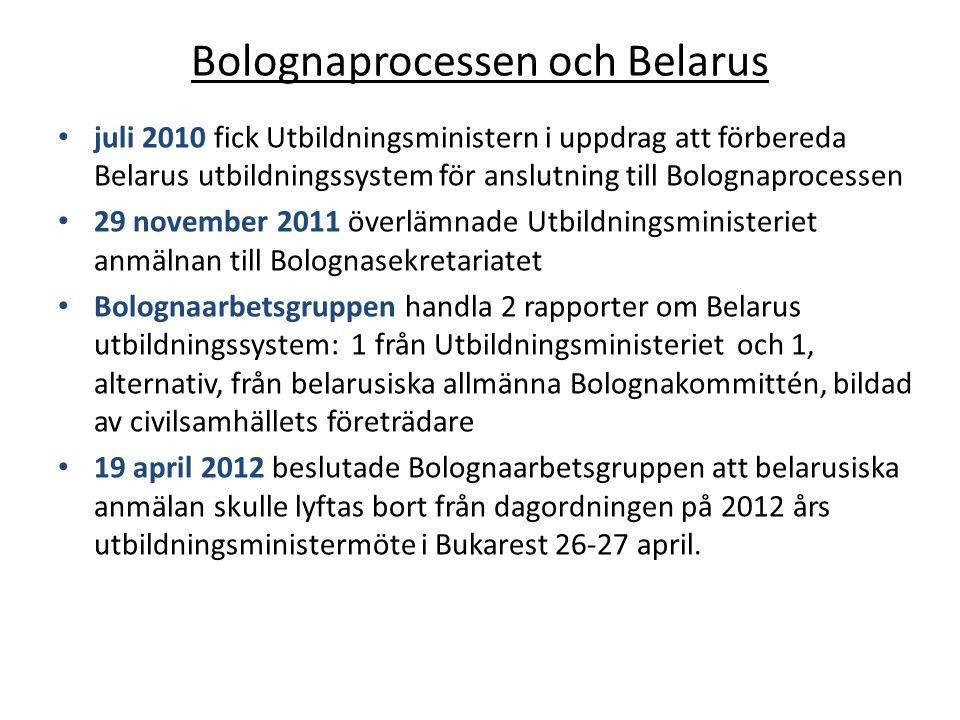 Bolognaprocessen och Belarus