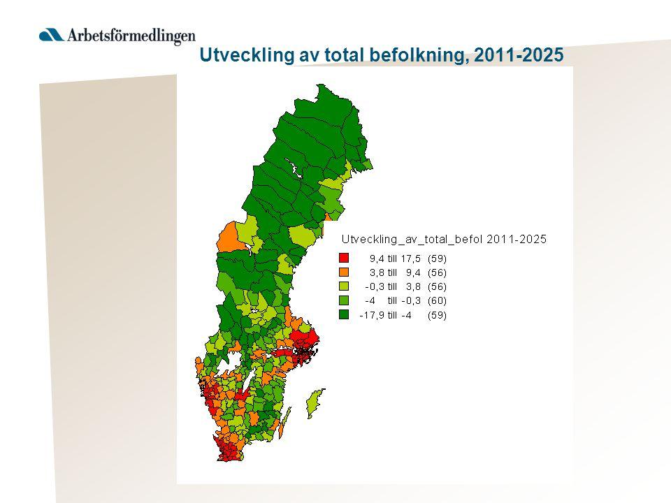 Utveckling av total befolkning, 2011-2025