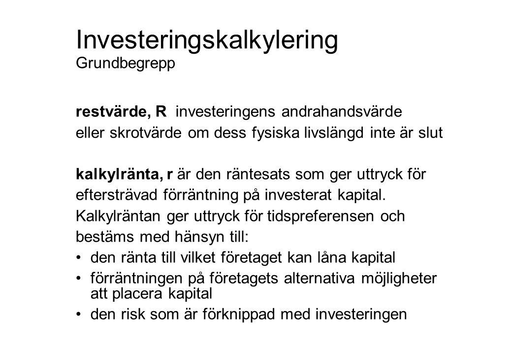 Investeringskalkylering Grundbegrepp